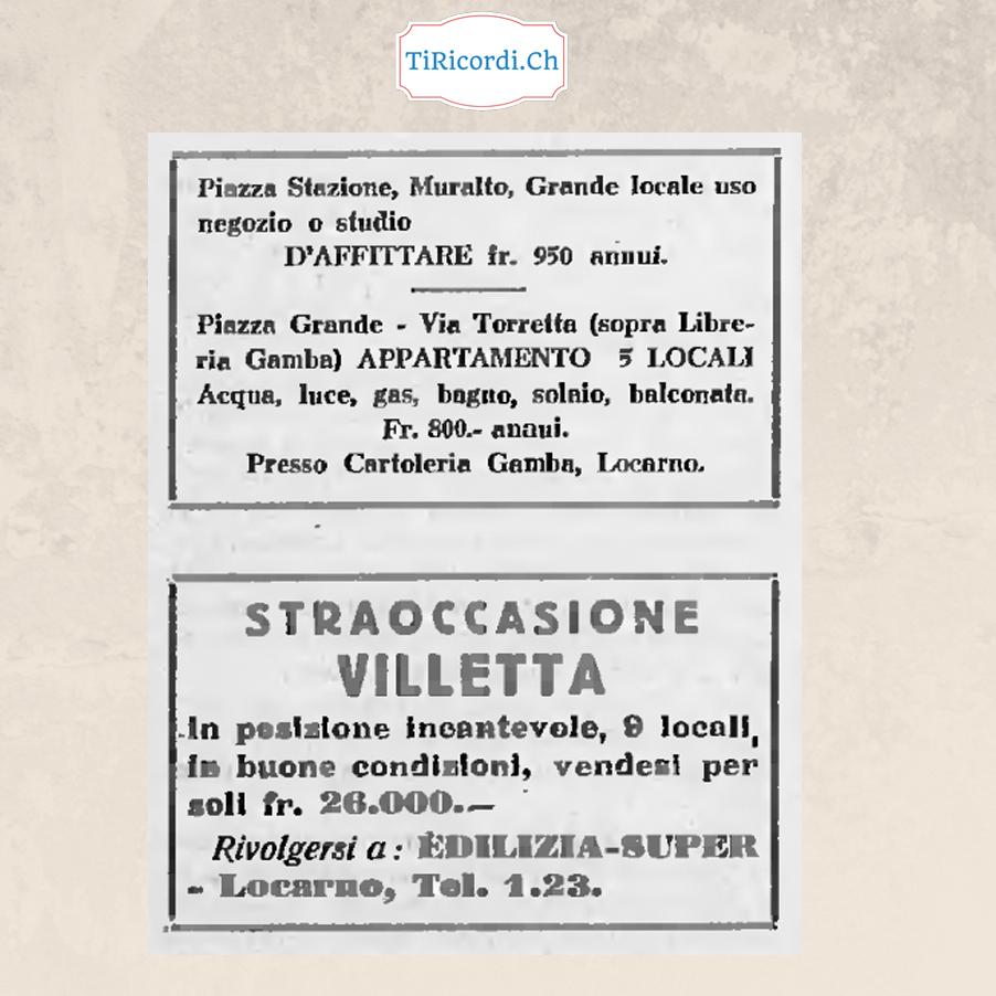 Costi del mercato immobiliare 80 anni fa, marzo 1938